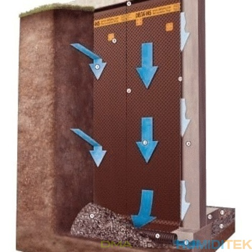 Humiditek - Mur contre terre